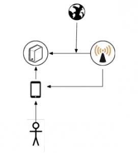 Building-an-iBeacon-App-mkatz-v2.docx_-_Google_Drive