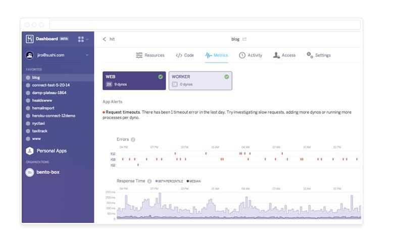 Heroku's new dashboard and metrics.