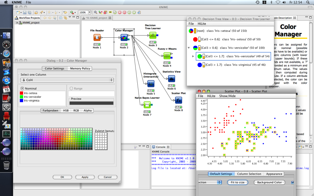 Data Mining Software Tools