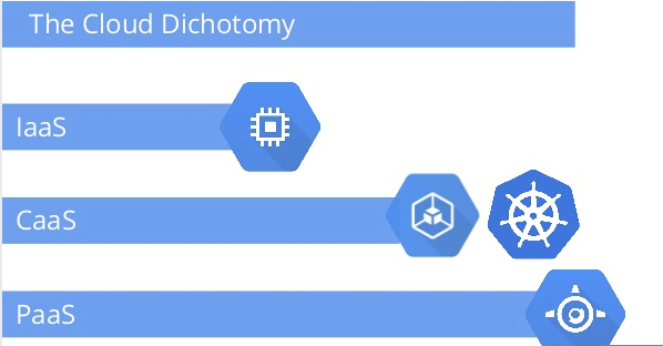 Containers__Clusters_and_Kubernetes_-_Brendan_Burns_-_Defrag_2014
