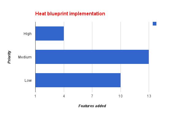 heatBP