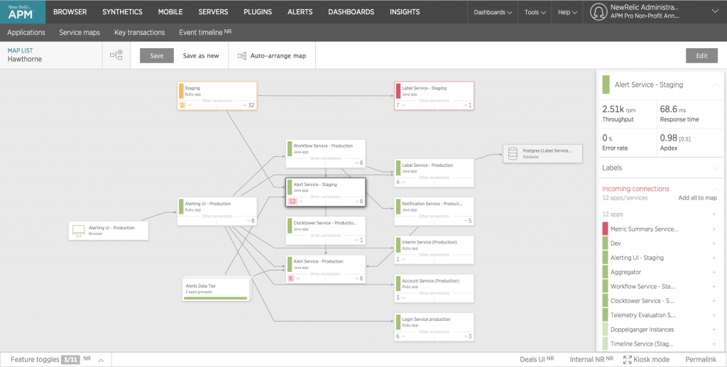 New Relic Service Map 1