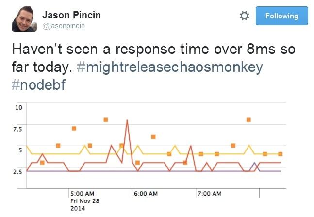 Walmart's Jason Pincin, celebrating 500 million page views, served up by Node.js, on Black Friday 2014
