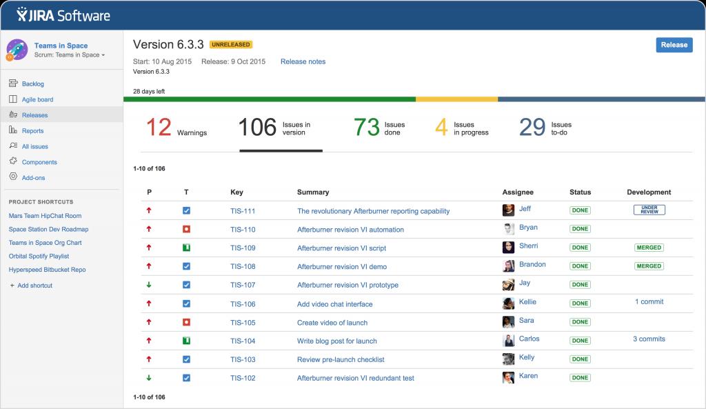 Pictured - Release Hub & Sidebar, JIRA Software