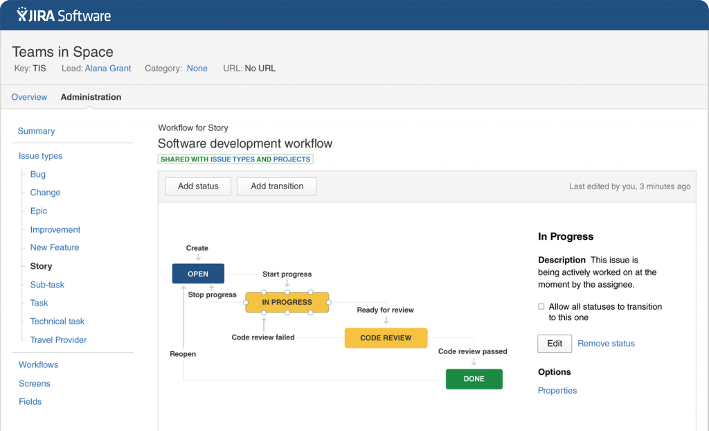 Pictured: Workflow, JIRA Software