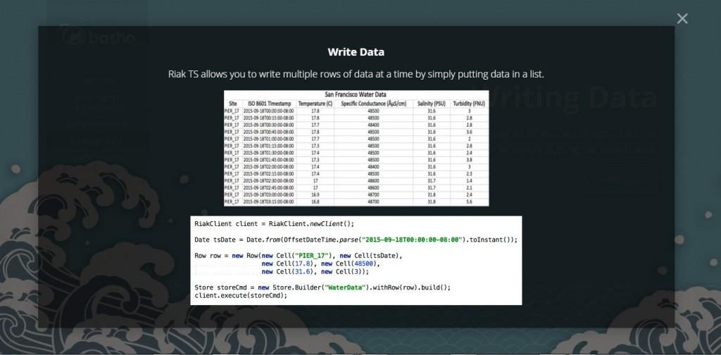 WritingData-query