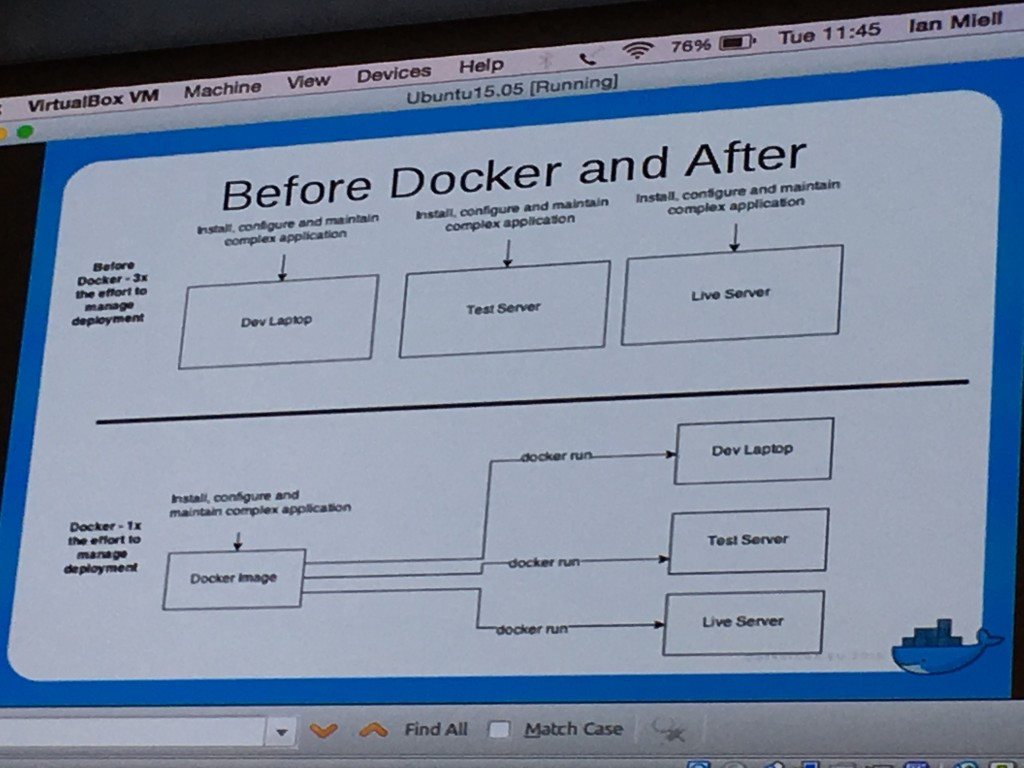 docker-before-and-after