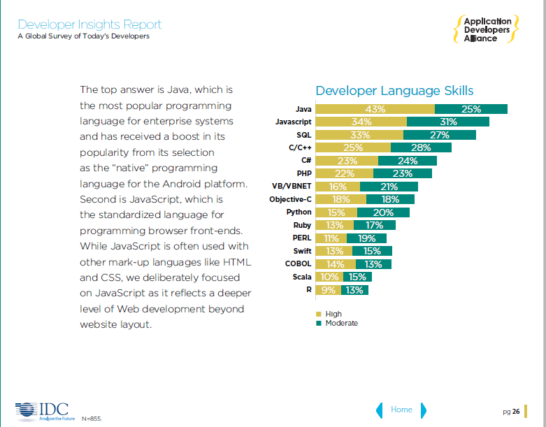 A study from the App Developers Alliance shows Perl knowledge is quite high, suggesting that the language has a latent talent base that can be reenergized. (LH)