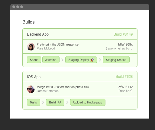Pictured: Example of Buildkite Workflow Automation