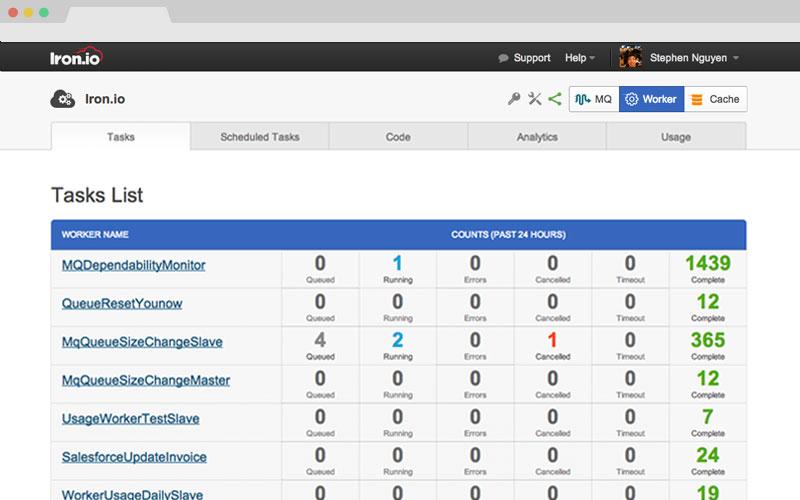 Task dashboard in Iron.io