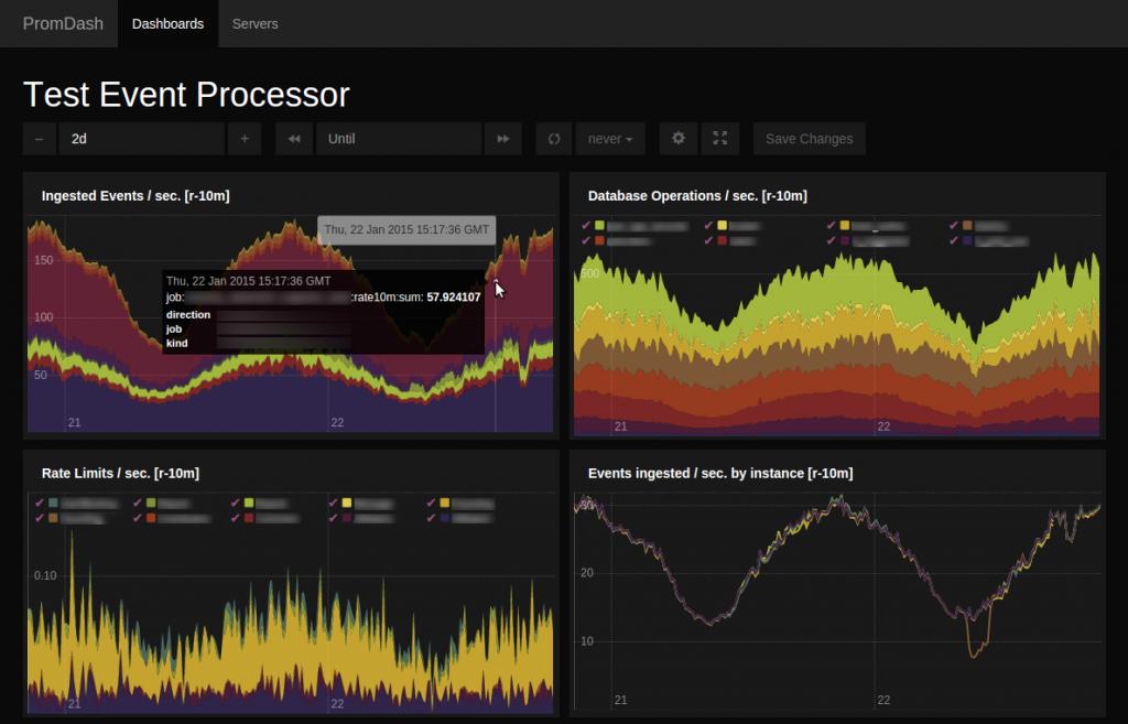 PromDash Events Test Dashboard at SoundCloud