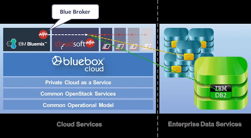 3_Blue-Broker-Graphic_edited