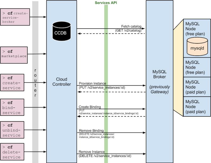 v2services-new_edited