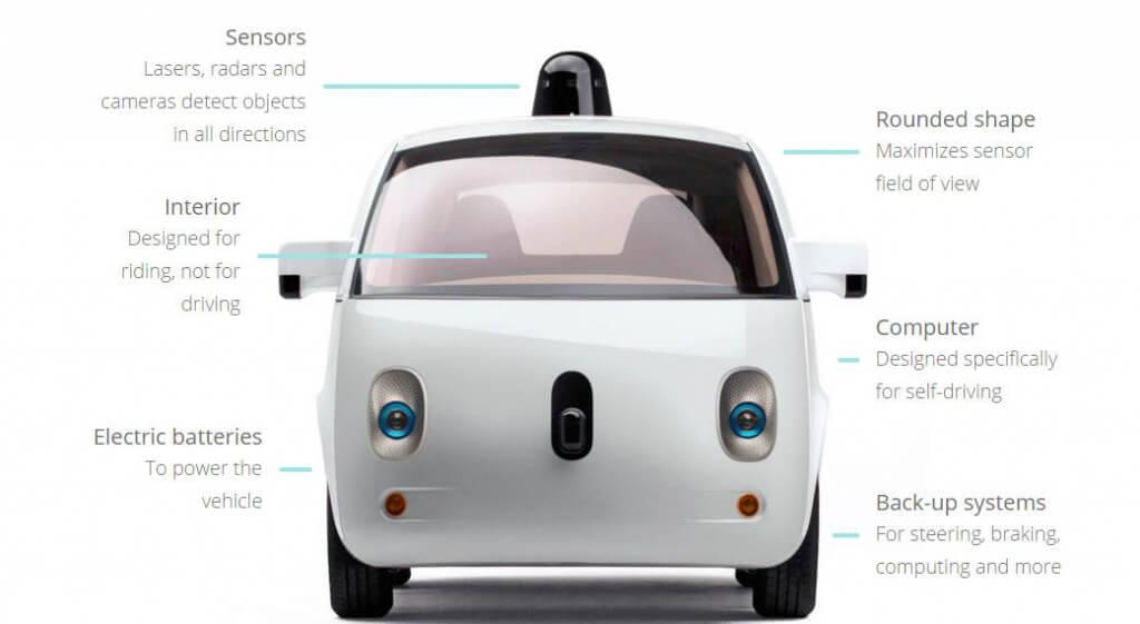 Google-Self-DrivingCar-2