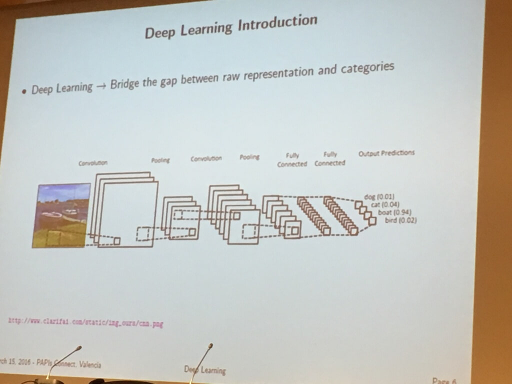 representational-machine-learning-deep
