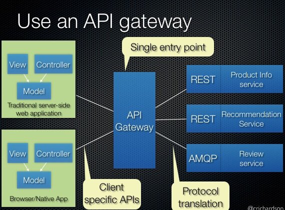 Microservices Require Robust API Management - The New Stack