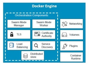 Docker_Engine