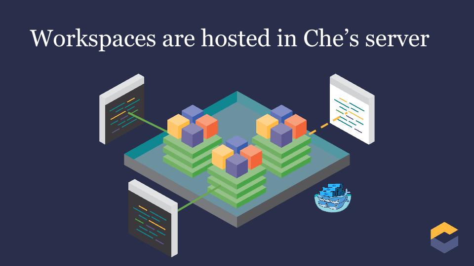 Che_Workspaces
