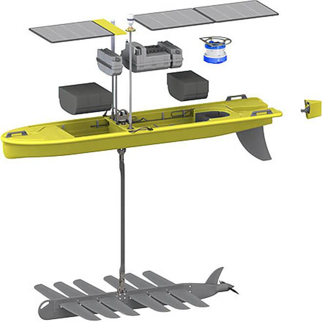 wave-glider-liquid-robotics-1