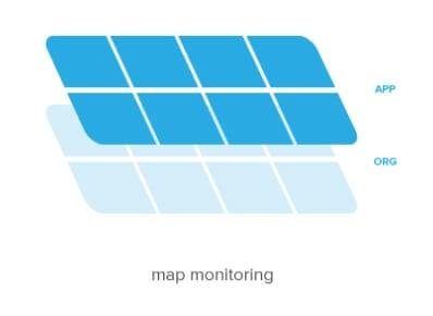 mapmonitoring