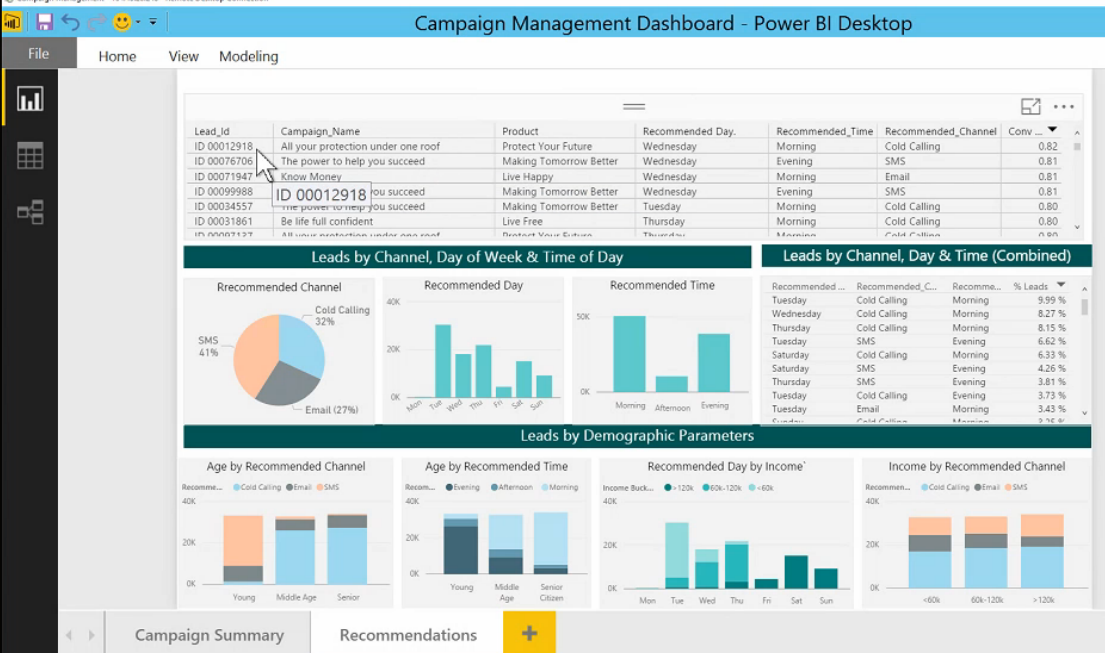 a-lead-conversion-dashboard-from-the-microsoft-solution-template
